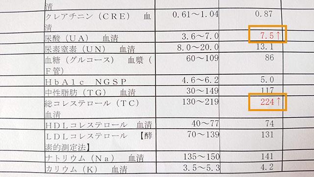 血液検査結果02