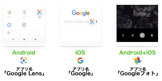 Google Lensを使えるアプリ
